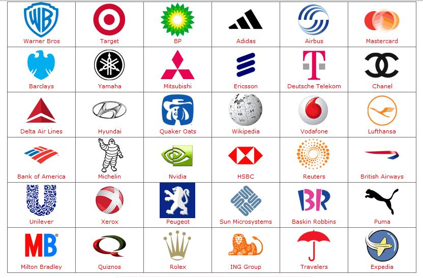 Consejos para crear un logo de éxito para tu empresa  Consejos para c...